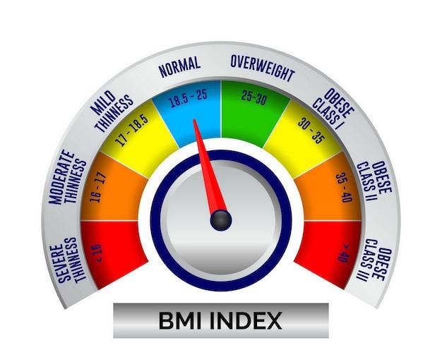Bmi-indexskalenklassifizierung oder body-mass-index-diagramm-informationskonzept