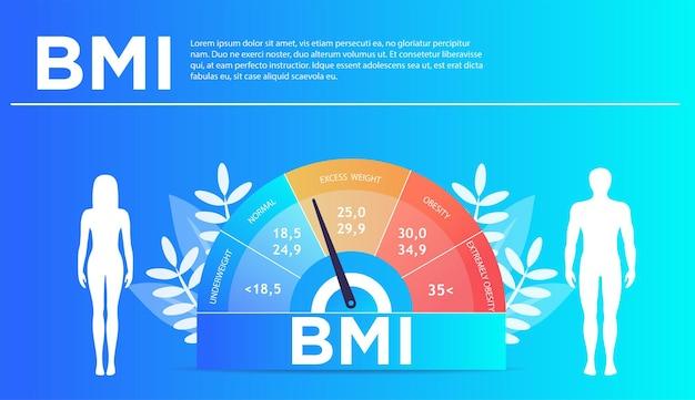 Body-mass-index und fitnessübungskonzept body-mass-index-kontrolle abstraktes konzept