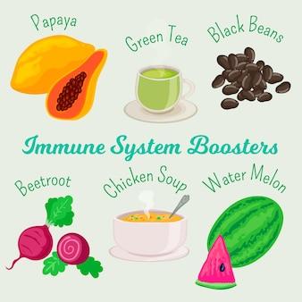 Booster für das immunsystem