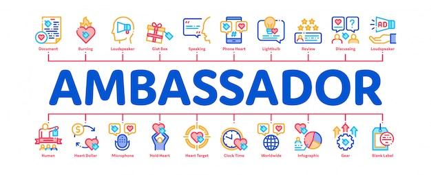 Botschafter creative minimal infographic banner