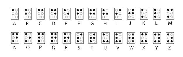 Braille-alphabet. abc für sehbehinderte blinde menschen. braille-buchstabe als punkt. vektorillustration in schwarzweiss.