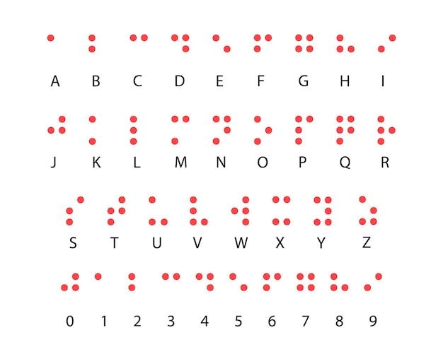 Braille-alphabet-codesystem mit zahlen, braille-alphabet für blinde in latein.