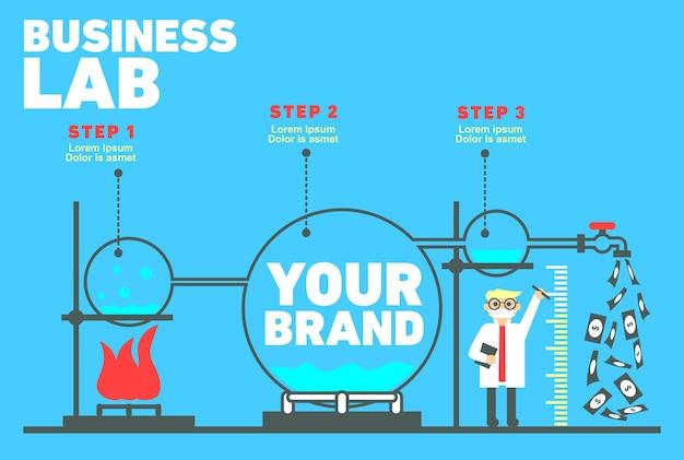 Branding research infografik