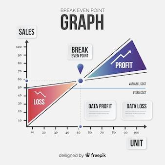 Break even point graph