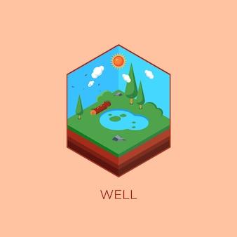 Brunnen-wasser-isometrische ansicht-schöne natur-landschaftsillustration