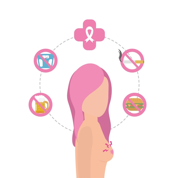 Brustkrebs-unterstützung und medizinische prävention