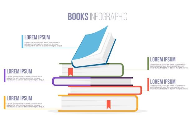 Buch infografiken