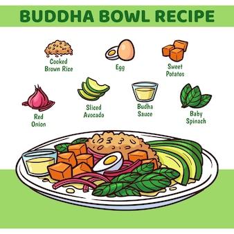 Buddha rezept für einen gesunden lebensstil