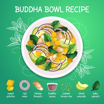 Buddha schüssel rezept illustriert