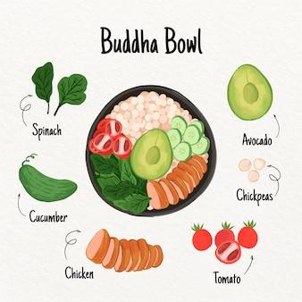 Buddha-schüssel-rezeptkonzept