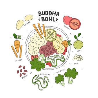 Buddha-schüsselrezeptillustration mit bestandteilen
