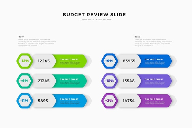 Budget infografik