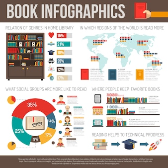 Bücher lesen forschung infografik präsentation layout