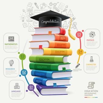Bücher schritt bildung infografiken.