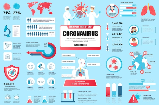 Bündeln sie coronavirus-infografik-ui-, ux- und kit-elemente