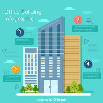 Bürogebäude infografiken