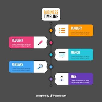 Bunte Geschäftszeitachse mit flachem Design