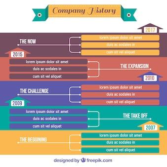 Bunte infografik mit firmenentwicklung