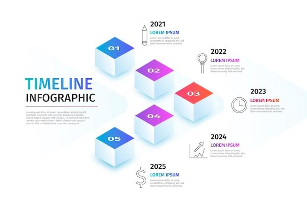 Bunte isometrische zeitleisten-infografik