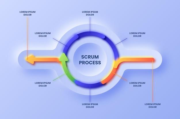 Bunte scrum-infografik
