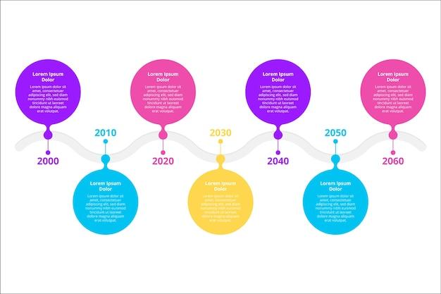 Bunte zeitachse des flachen designs infographic
