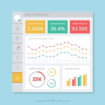 Buntes app-armaturenbrett mit flachem design