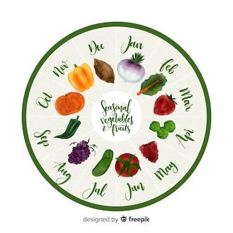 Buntes aquarellrad von gemüse und früchten der saison