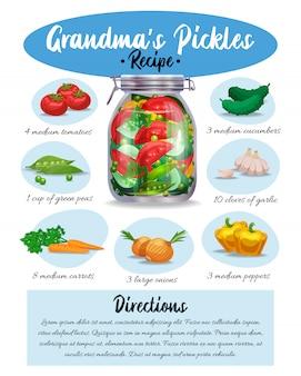 Buntes bildhaftes rezept der großmutteressiggurken-marinade mit kulinarischen appetitanregenden infographic broschürenseite der bestandteile schriftlichen anweisungen
