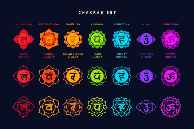 Buntes chakren-set