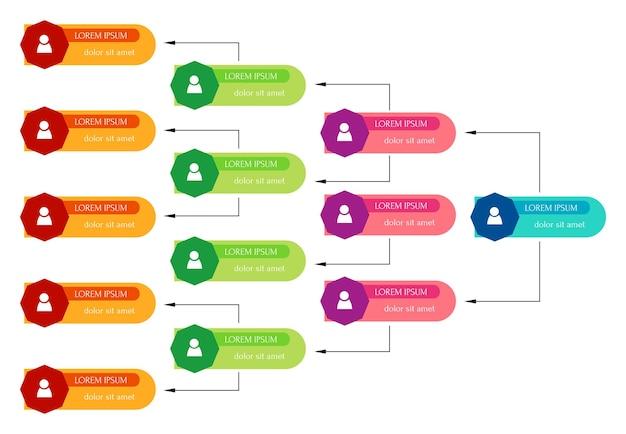 Buntes geschäftsstrukturkonzept, unternehmensorganigramm mit menschensymbolen. vektor-illustration.