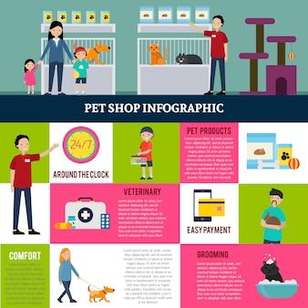 Buntes infografik-konzept der zoohandlung