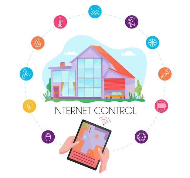 Buntes konzept des intelligenten haustechnologiesystems mit internetsteuerung der sicherheitskonditionierung heizung feuerstrom flache illustration