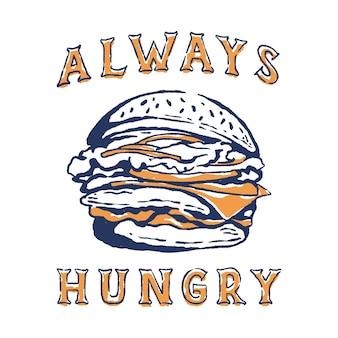 Burger-abbildung