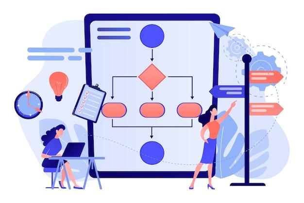 Business analyst mit laptop, ideenglühbirne und wegweiser. entscheidungsfindung für entscheidungsmanagement, unternehmensanalyse, entscheidungs-it-tool und entscheidungssystem