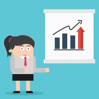 Business-frau charakter präsentation cartoon vektor-design