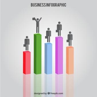 Business-infografik