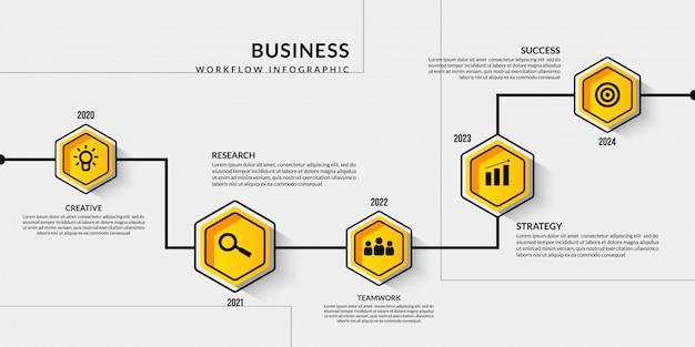 Business timeline infografik mit mehreren schritten, workflow-vorlage für die gliederung der datenvisualisierung