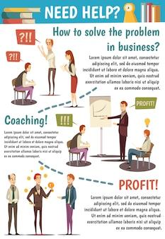 Business-trainings und coaching-flussdiagramm