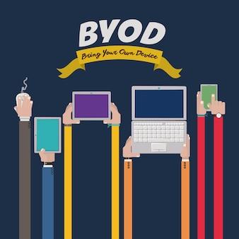 Byod digitales design