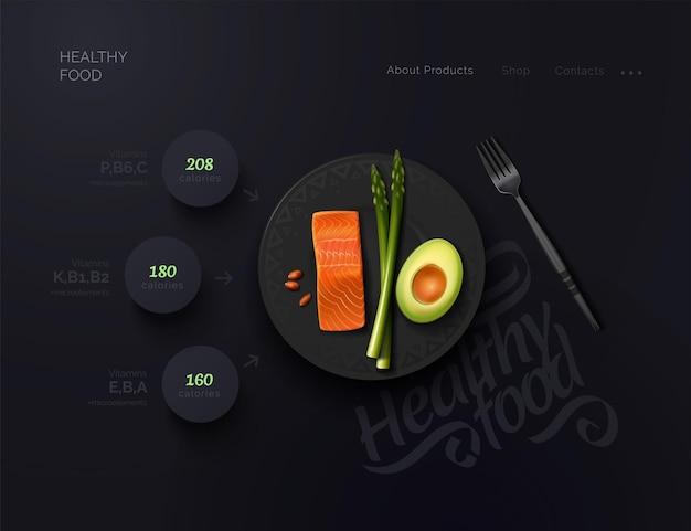 Café-restaurant-zusammensetzung mock-up-teller mit gabel und messer leckeres und gesundes essen auf einem teller avocado-lachs-spargel-nüsse vektor-illustration einer draufsicht