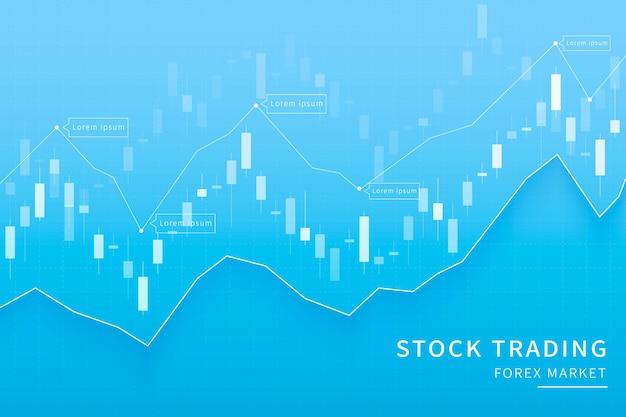 Candlestick-chart im finanzmarkthintergrund