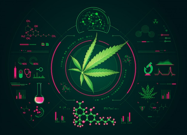 Cannabis-analyse