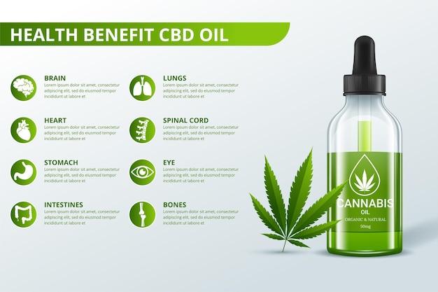 Cannabis vorteile für die gesundheitsvektorillustration