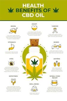 Cannabisöl kommt der infografik zugute