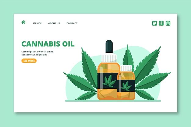 Cannabisöl-landingpage
