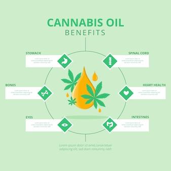 Cannabisöl profitiert infografik vorlage