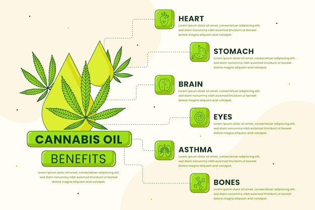 Cannabisöl wirkt sich positiv auf den körper aus