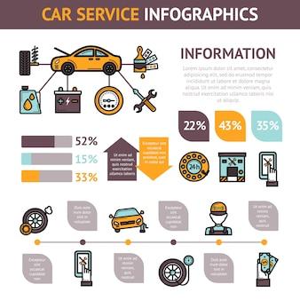 Car service infografiken