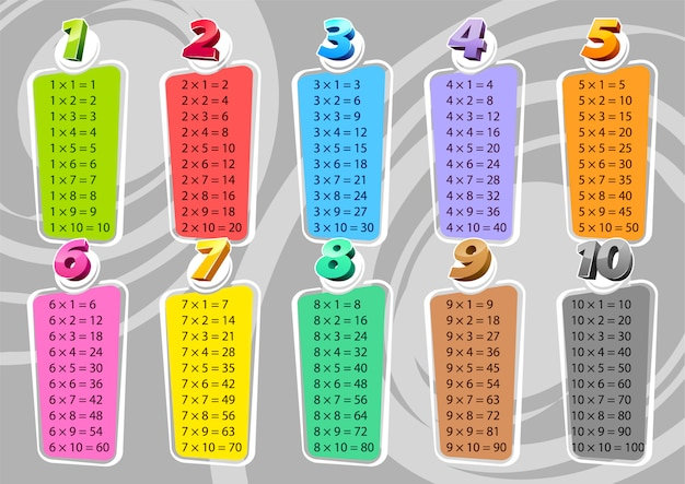 Cartoon-multiplikationstabelle