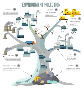 Cartoon tree ecology infografiken